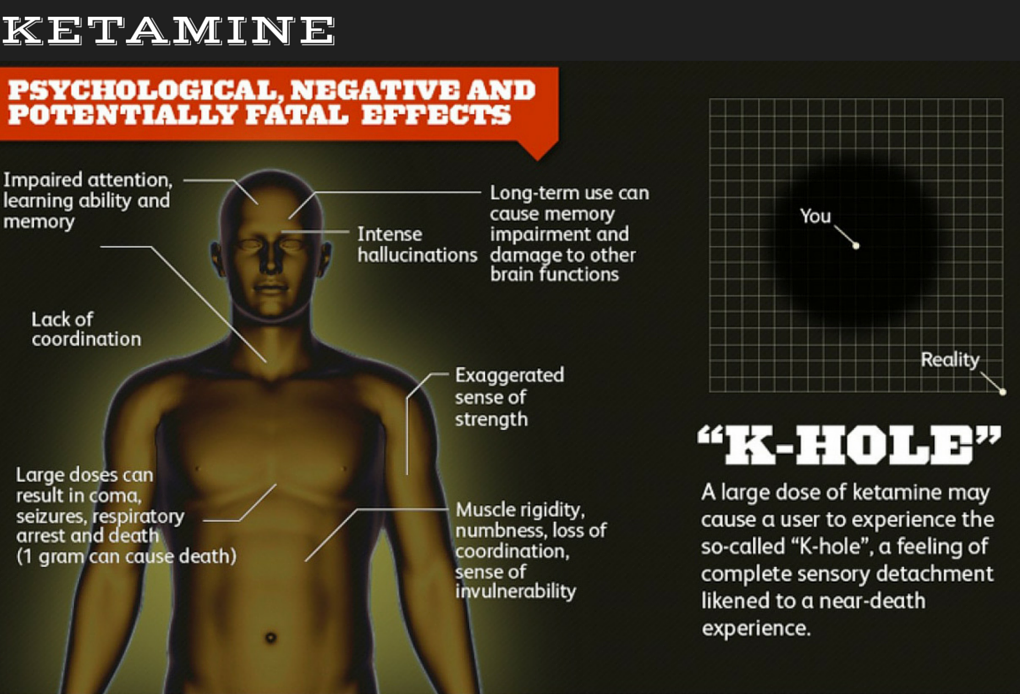 the negative effects of drugs and the destruction they can cause Drugs that are misused can cause intoxication, which hinders judgment and increases the chance of risky sexual behaviors increased risk of motor vehicle accidents: use of illicit drugs or misuse of prescription drugs can make driving a car unsafe—just like driving after drinking alcohol.